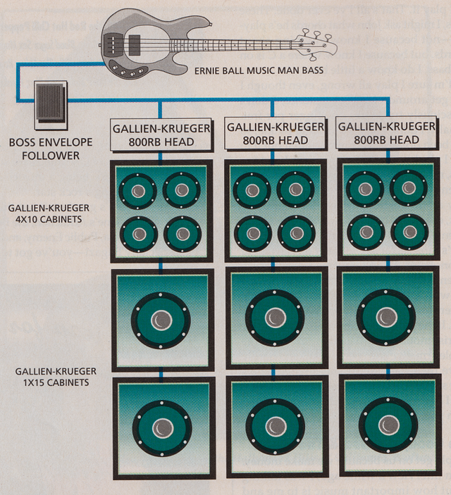1992-Tour-rig.png