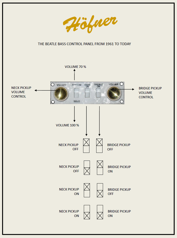How to rewire a Hofner violin bass control panel for more tones | Page 2 |  TalkBass.comTalkBass.com