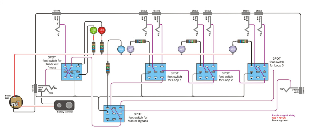 3-loop-w-tuner-out-master-bypass-after-tuner.