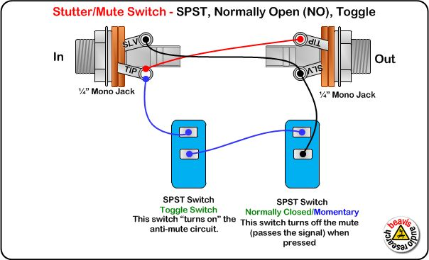 Spst Footswitch Wiring Best Wiring Diagram