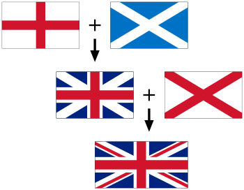 350px-Flags_of_the_Union_Jack.svg.