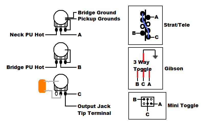 VVT + pickup selector switch, wiring diagram needed | TalkB.com  Way Toggle Pickup Selector Switch Wiring Diagram on