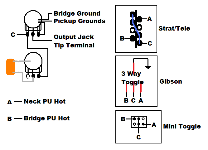 wiring diagram  p  j with toggle switch help