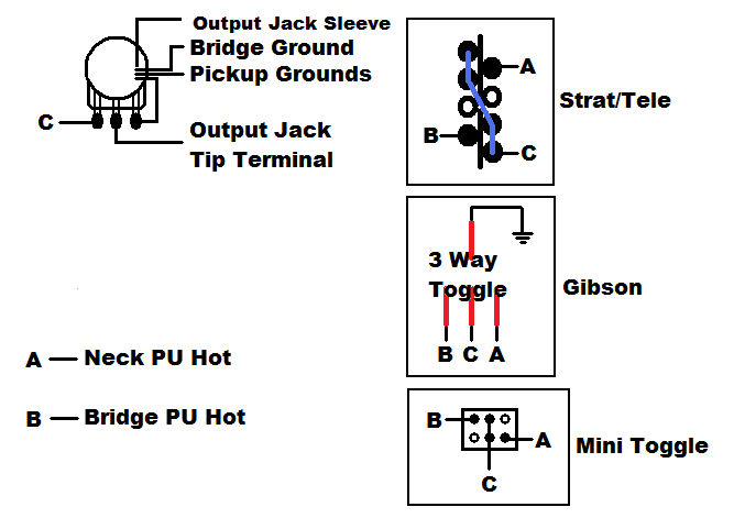 Wiring diagram, help needed (2 pickups, 1 volume, no tone ... on