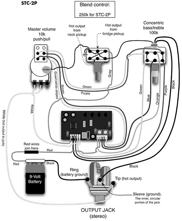 Bass Wiring Diagram P Seymour Duncan 1: Emg Pickup Wiring Diagram At Teydeco.co