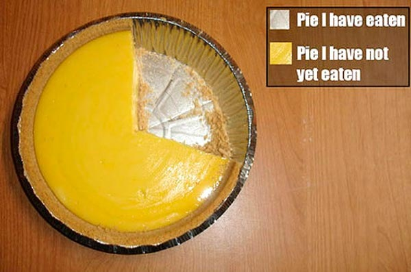 accurate-pie-chart_2.