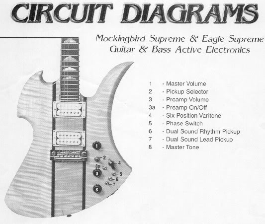 Bc Rich Mockingbird Supreme Wiring Diagram. Esp Ltd Wiring Diagram B C Rich Humbucker Wiring Diagrams on single phase motor wiring diagrams, tele wiring diagrams, 12 volt 4 pin relay wiring diagrams,
