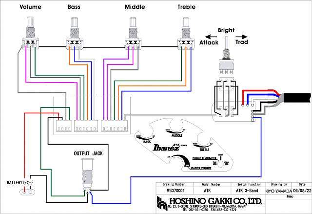 ibanez af75 wiring diagram ibanez wiring diagrams car