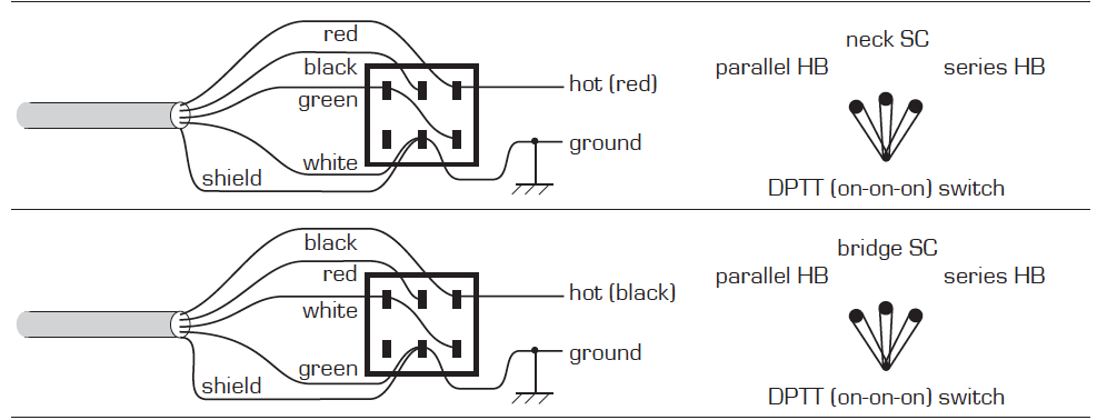 grounding and shielding help