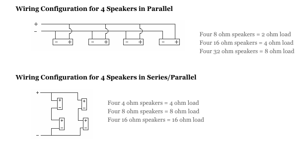 8 ohm vs. 32 ohm speakers | TalkB.com Wiring Ohm Speakers In Series on