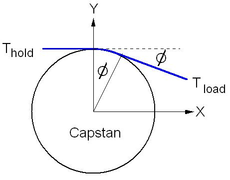 Capstan_force_diagram_4.jpg