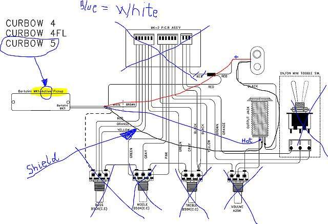 Cort curbow active pickup wiring diagram wiring library bartolini pup talkbass com rh talkbass com 2 pickup guitar wiring 2 pickup guitar wiring asfbconference2016 Image collections