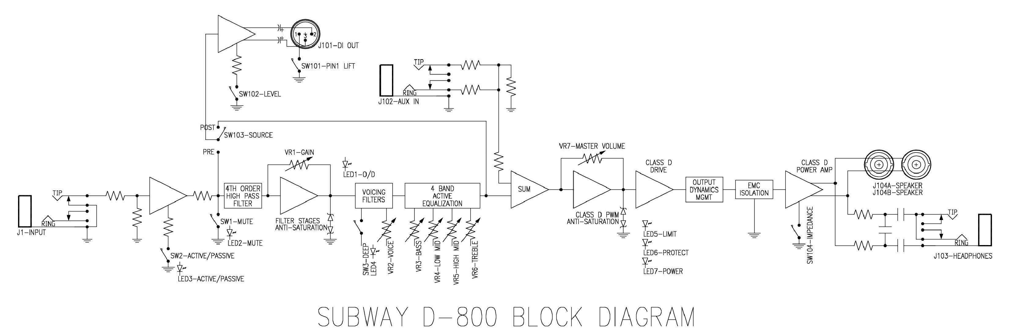 Official Mesa Boogie Subway Series Club | Page 289 ... on