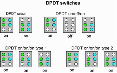 DPDT_switches.