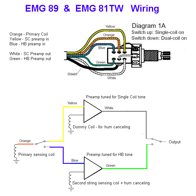 Single Emg Wiring - Daily Electronical Wiring Diagram on