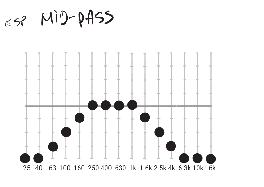 EQ mid-pass.