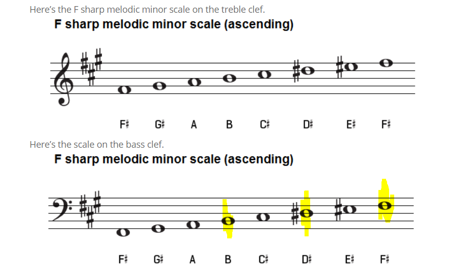 F#MELODIC.PNG