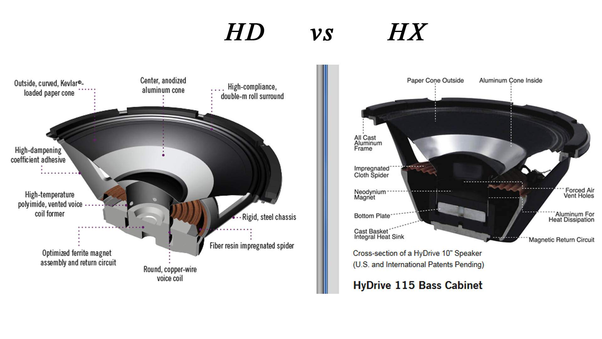 Hartke HD vs HX.