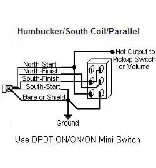 diagrams for series/single/parallel wiring:  humbucker_south_coil_parallel_001_zpsd56d4fe5   humbucker_north_coil_parallel_zps273ee063