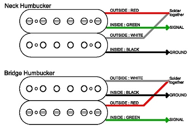 Artec Humbucker Wiring Diagram | Schematic Diagram on