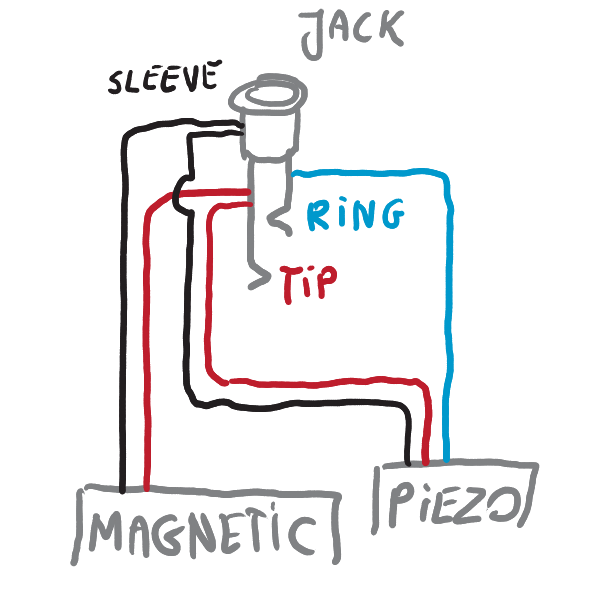 piezo and magnetic together tone knob problem talkbass comTo Share Ideas About Pickups Both Magnetic And Piezo And Wiring #8