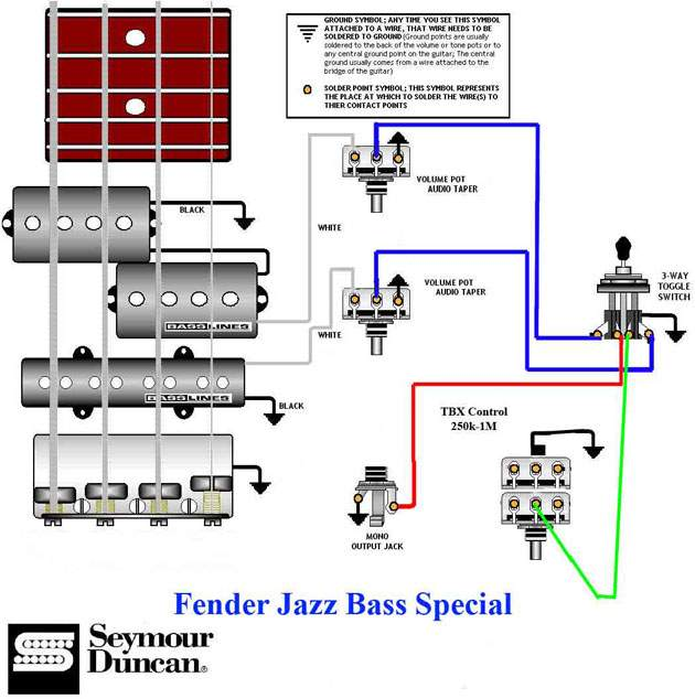 Wiring diagram for Fender Jazz Special | TalkBass.com