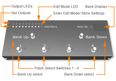 Show Me Your Byp Loopers... Please? | Page 5 | TalkB.com Ditto Looper Schematic on