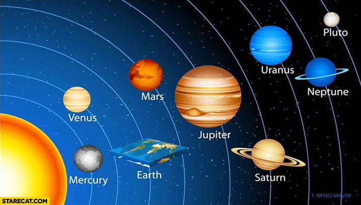 new-version-of-solar-system-with-flat-earth.jpg