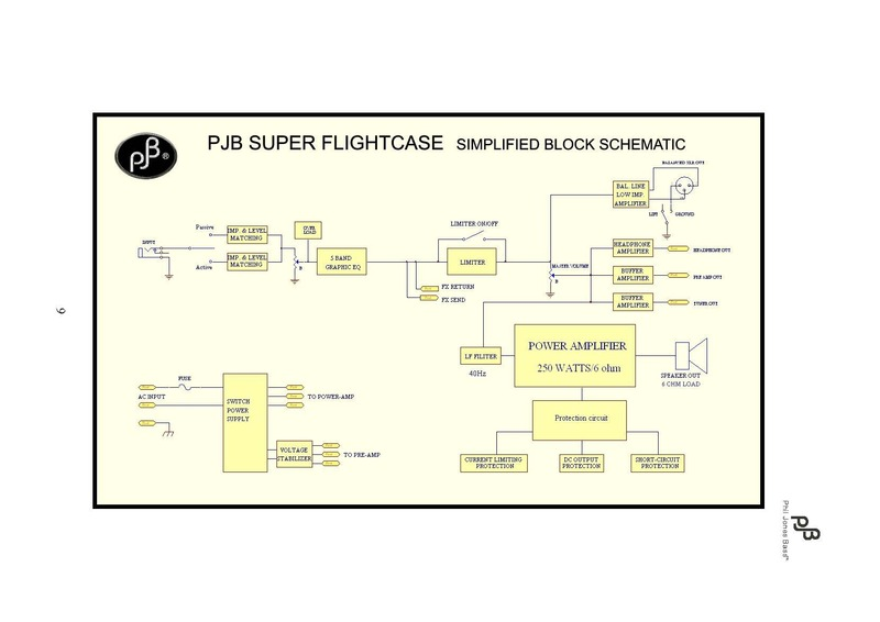 Pages%20from%20SuperFlightcase_BG-300-2_zps9h01fq74.