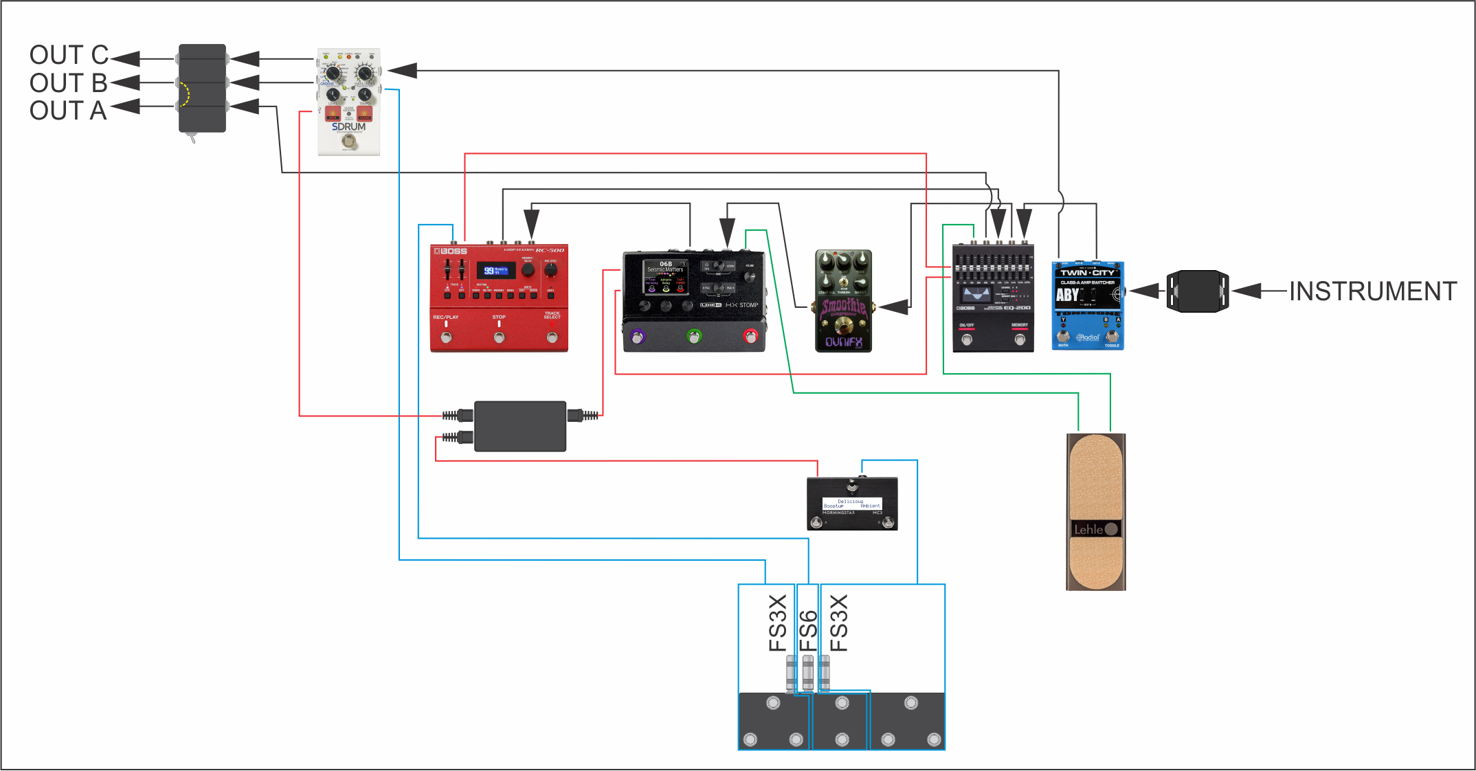 Pinto signal chain2.png