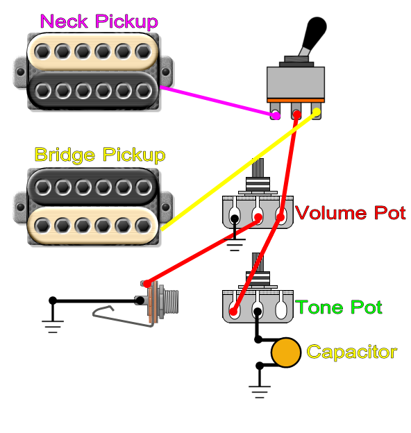 Diagram Single Guitar Wiring 2