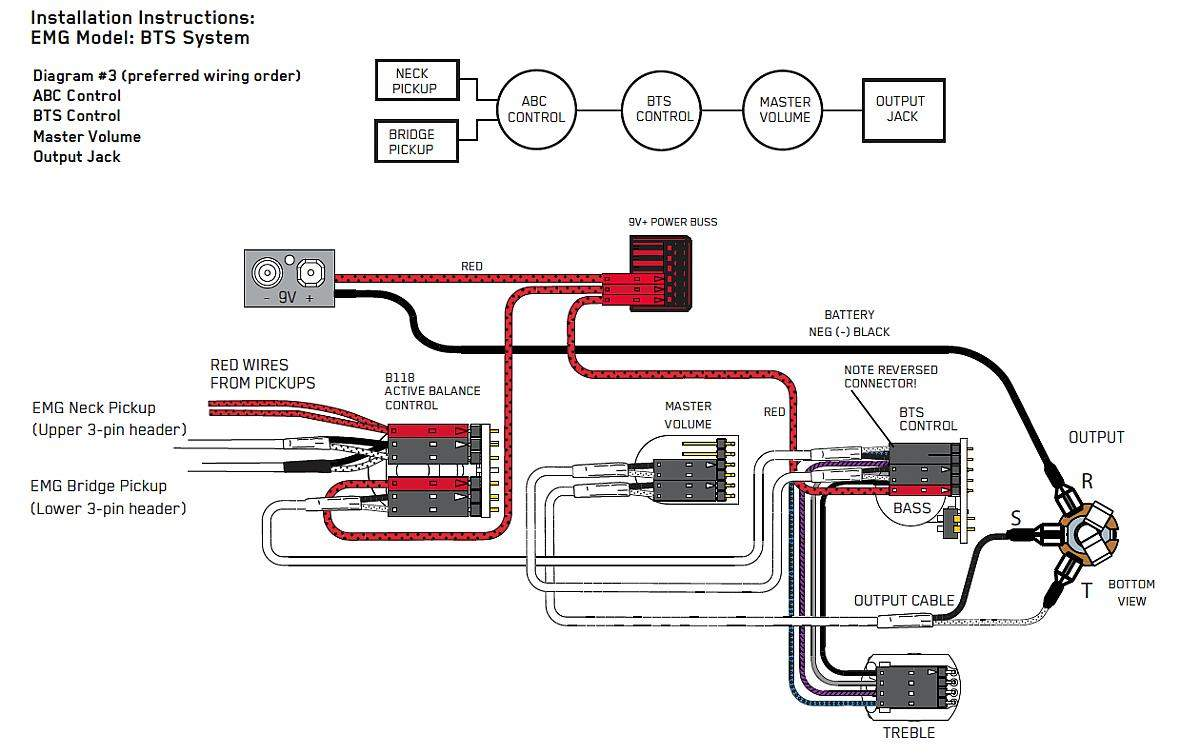 emg solderless talkbass com emg wiring diagram 1 volume at fashall.co
