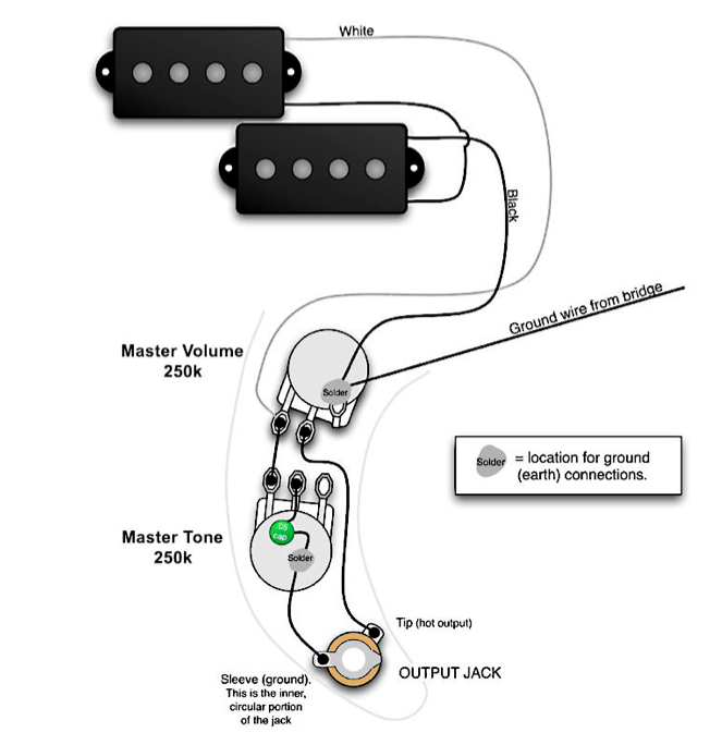 B Pickup Wiring - Wiring Diagram 500 on