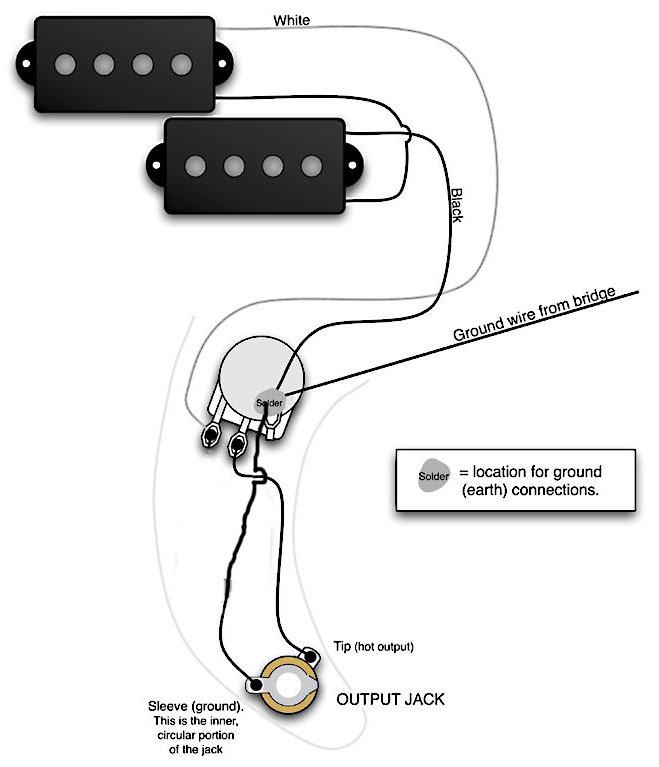 p bass wiring or  how the       did i screw this up