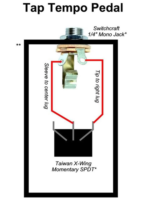 spdt footswitch wiring wiring diagram online SPST Footswitch source audio sorcerers society (s a s s) part 3 page 244 mini switch wiring spdt footswitch wiring
