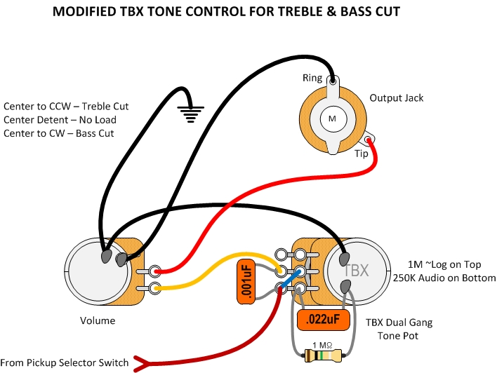 Tbx Tone Pot On Standard P Bass Or Jazz Bass