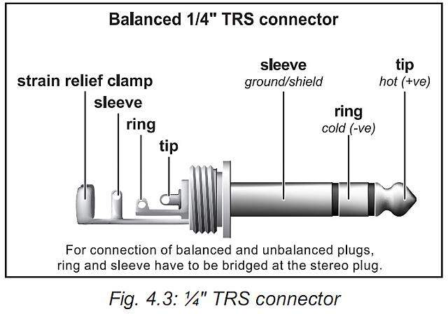 Balanced Trs Wiring - Wiring Diagrams Circuit