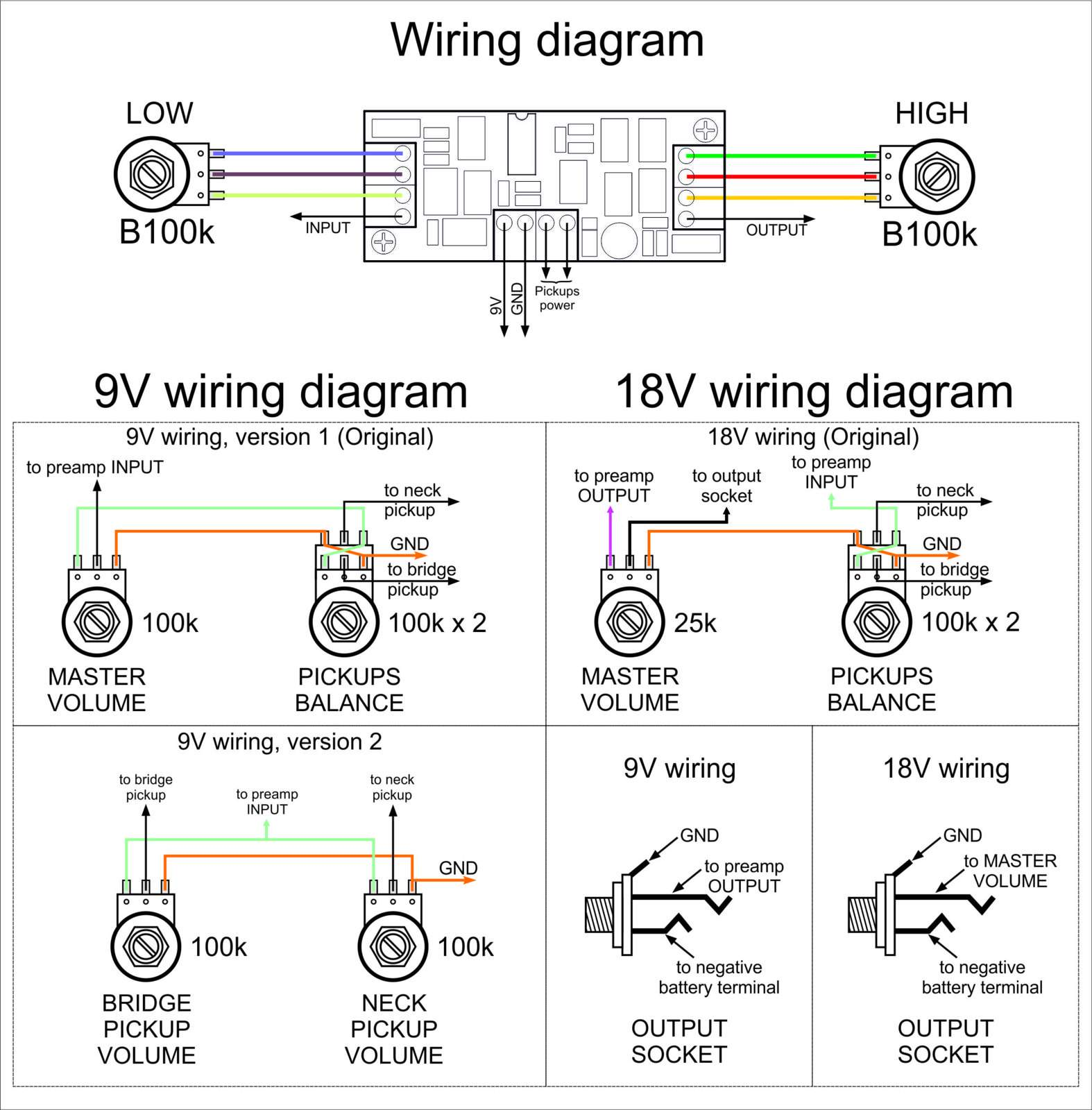 Guitar Endpin Jack Wiring Diagram For A Toyota Tacoma Auto Preamp Images