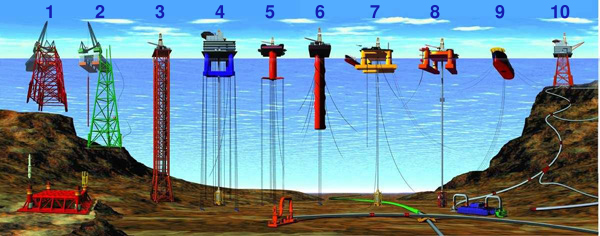 Types_of_offshore_oil_and_gas_structures.jpg