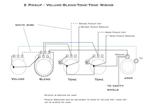 guitar blend pot wiring diagram 4 pot wiring diagram page 2 talkbass com are there any better options diagrams other than