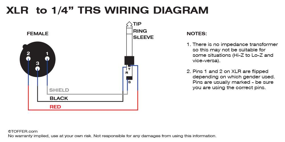 Xlr Wiring Diagram To Jack